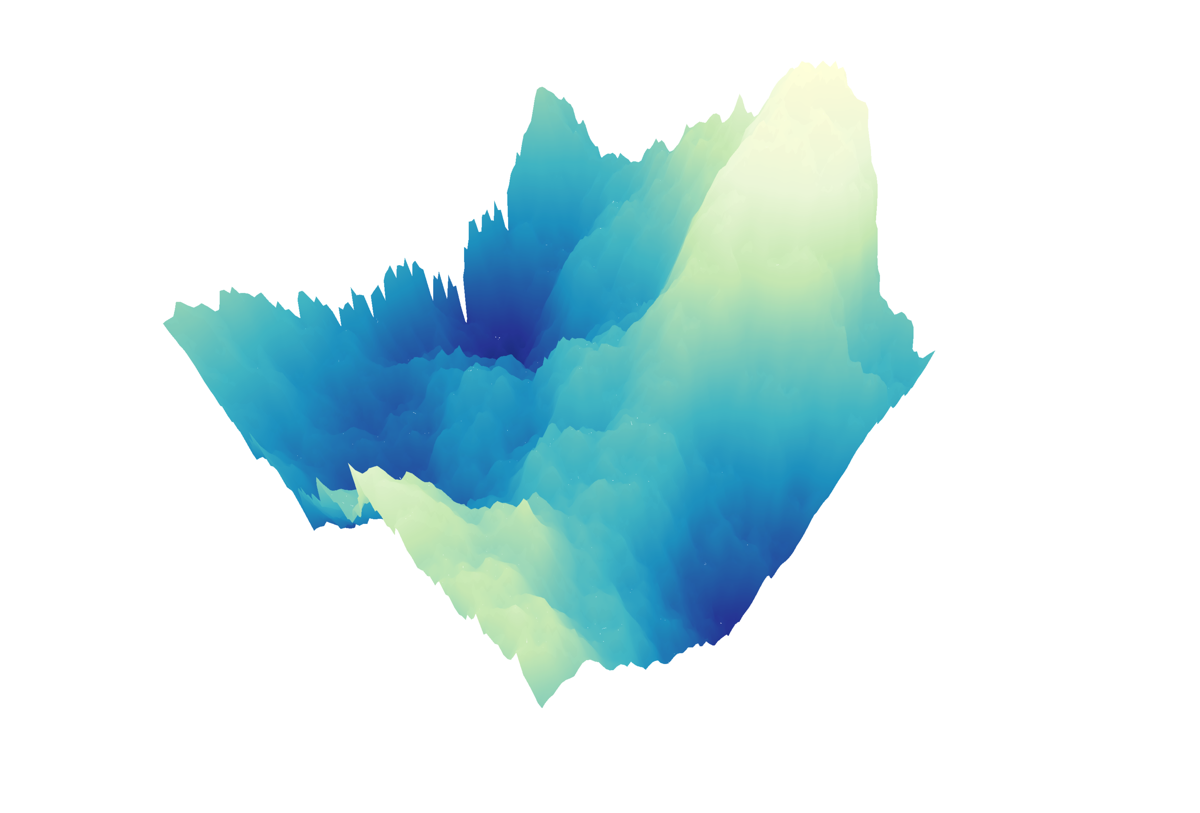 A 3D surface plot with Plotly's online graphing tool